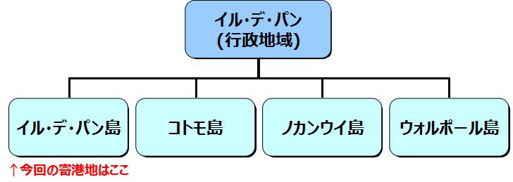 f:id:kumagoromi:20170610171806p:plain